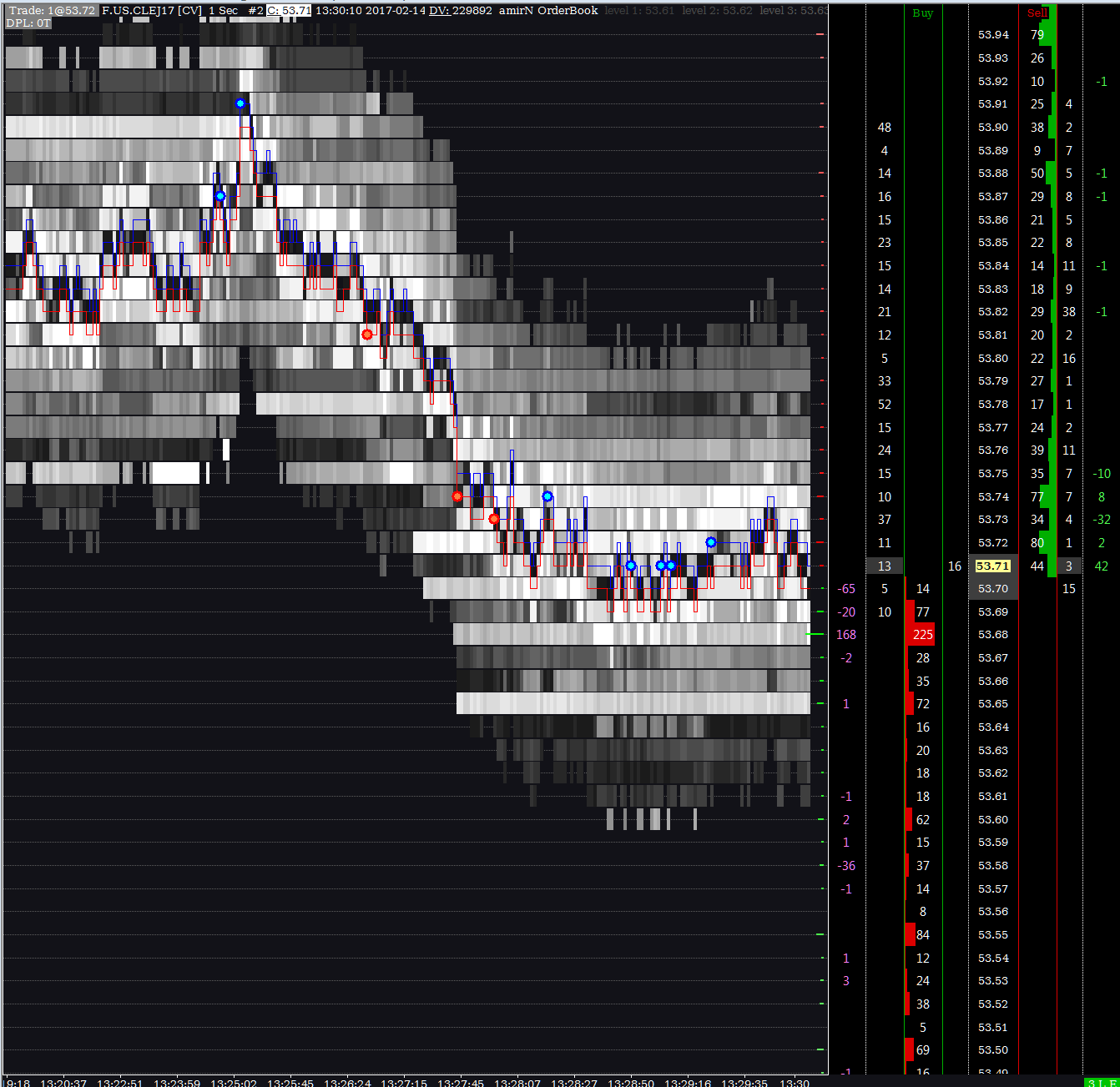 Sierra Chart Dom Vs Jigsaw